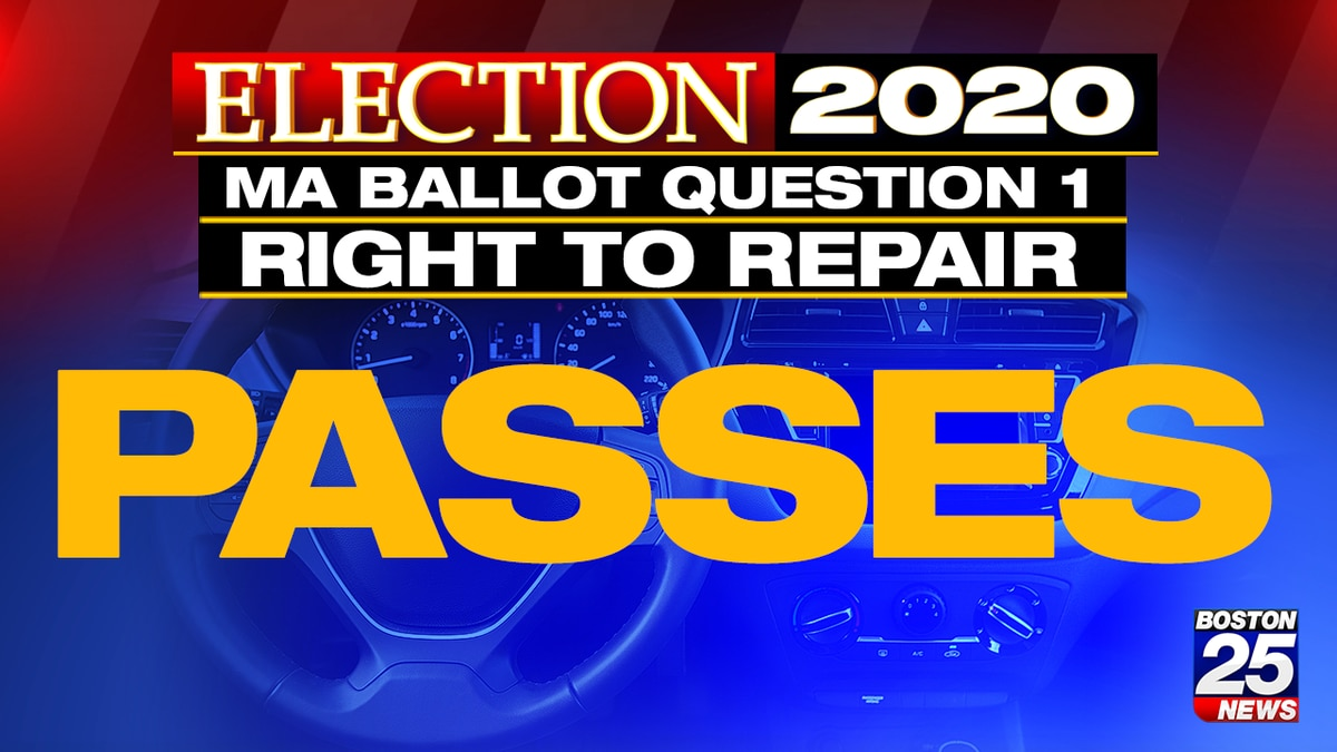 Voters approve updated 'right to repair' ballot question